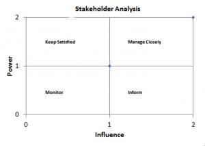 sh-analysis